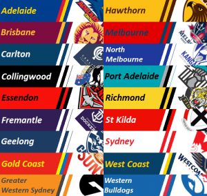 Image result for AFL Footy colours