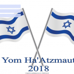 Yom Ha'Atzmaut - 2018 - fillable